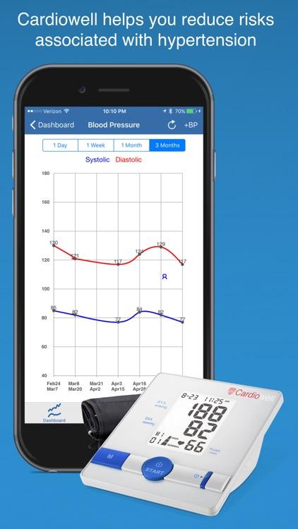 Cardiowell Digital Therapeutic screenshot-0