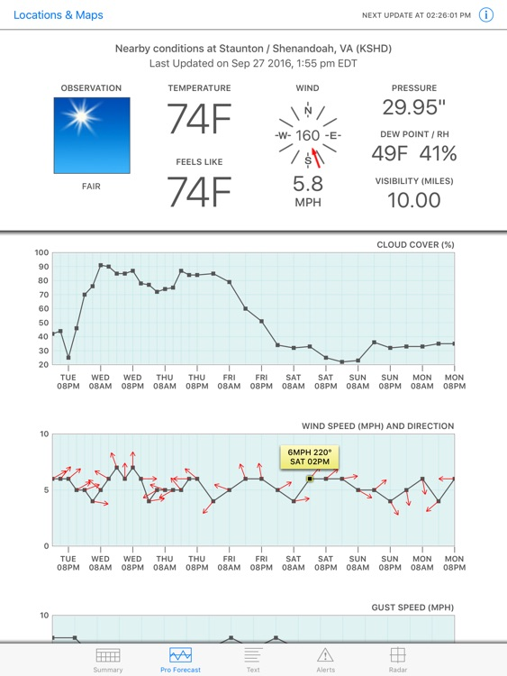 Wx for iPad