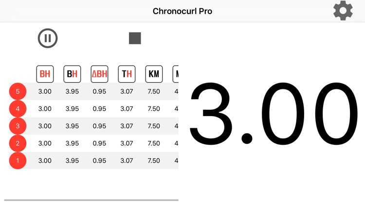 Chronocurl Pro screenshot-2