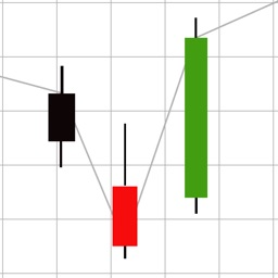 My Stock Trading App