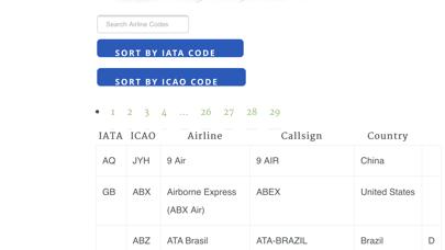 Airport Airline Codes Databaseのおすすめ画像5