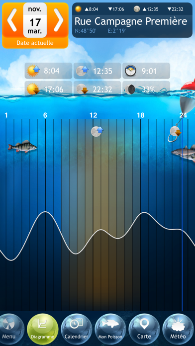Pêche Deluxe – Calendrier et Meilleures Heures de Pêche