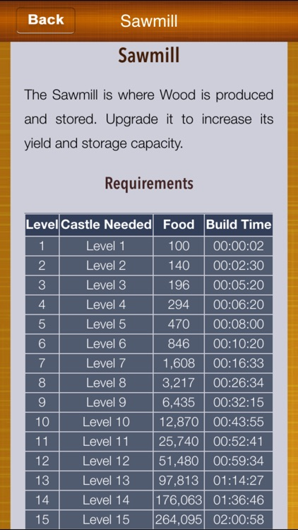 Best Strategy Guide For Clash Of Kings screenshot-4