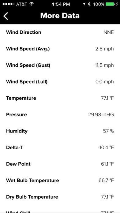 Wind & Weather Meter for Ag Screenshot