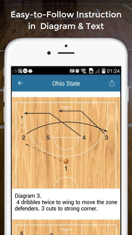 Basketball Offense Playbook