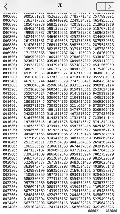Pi : π 円周率100万桁 screenshot1