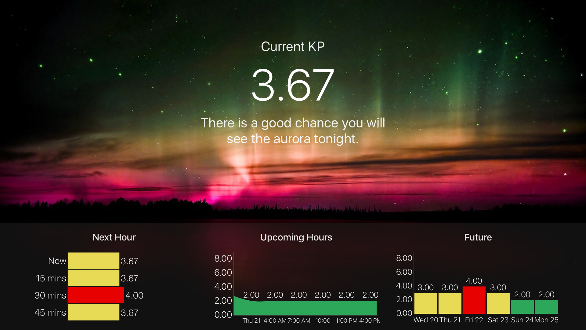 My Aurora Forecast Pro screenshot 14