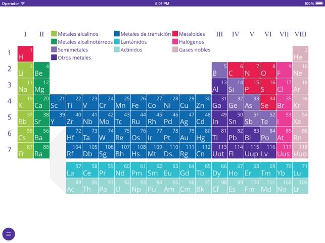 merck tabla peridica de los elementos en app store - Tabla Periodica Interactiva Windows