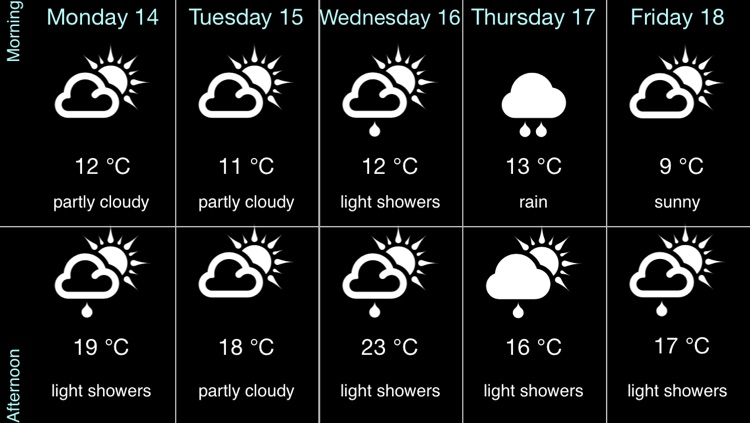 Weather for Switzerland Pro screenshot-4