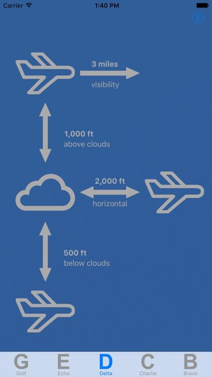Wx min US - VFR weather minimums