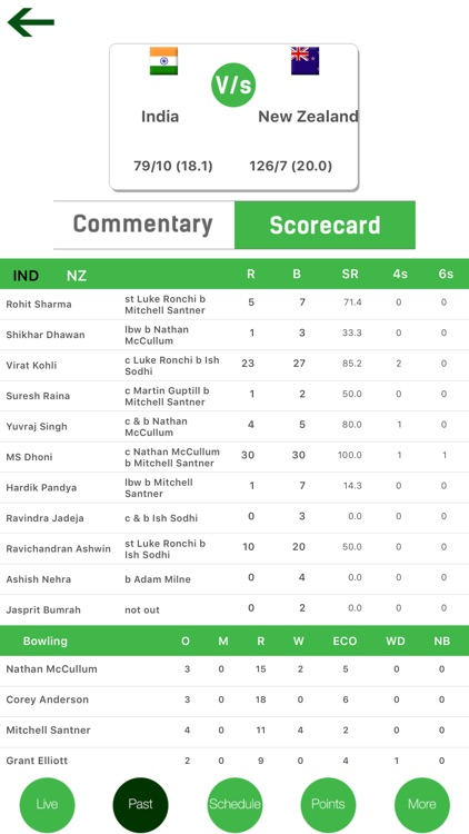 Cricket Cup 2017 Live Score and Commentary Pro
