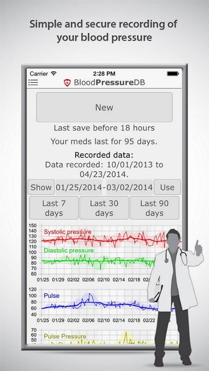 BloodPressureDB - BP Blood Pressure Tracker