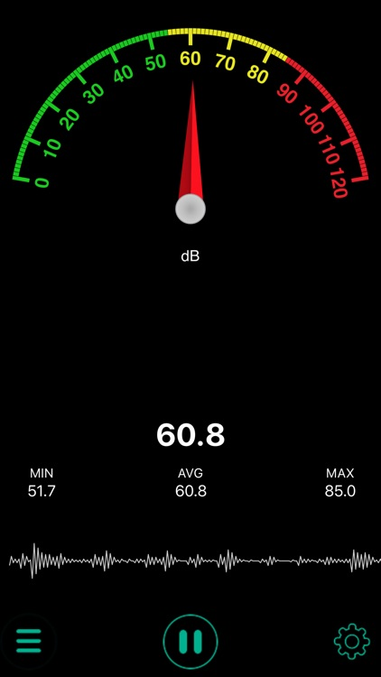 Sound Meter Pro - Noise Power Level and Decibel Meter