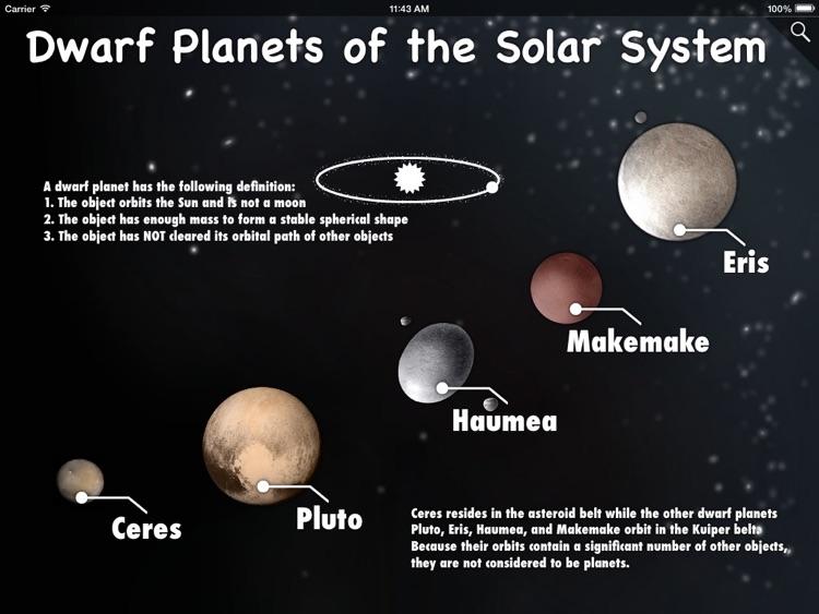 Interactive Minds: Solar System - Lite screenshot-4