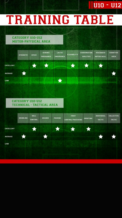 Teaching Soccer Italian Style U10-U12 screenshot-3