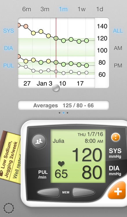 Blood Pressure — BP Tracker for Hypertension Management