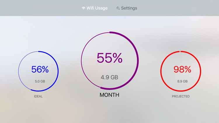Wi-Fi Data Usage