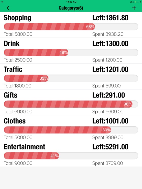 My Weekly Budget Tracker MWBT - Home Budget Expense Planner, Daily & Monthly Spending Tracker screenshot-4