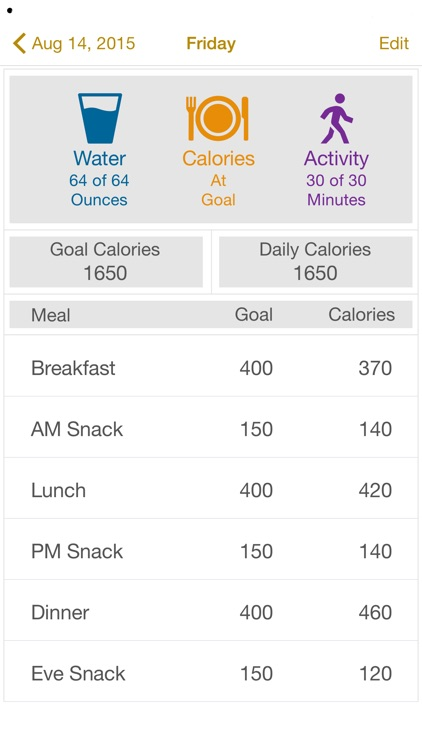 Just Calories - Calorie Counter & Meal Journal screenshot-3