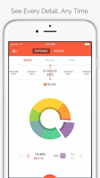 Life Budget - Personal Finance & Money Management