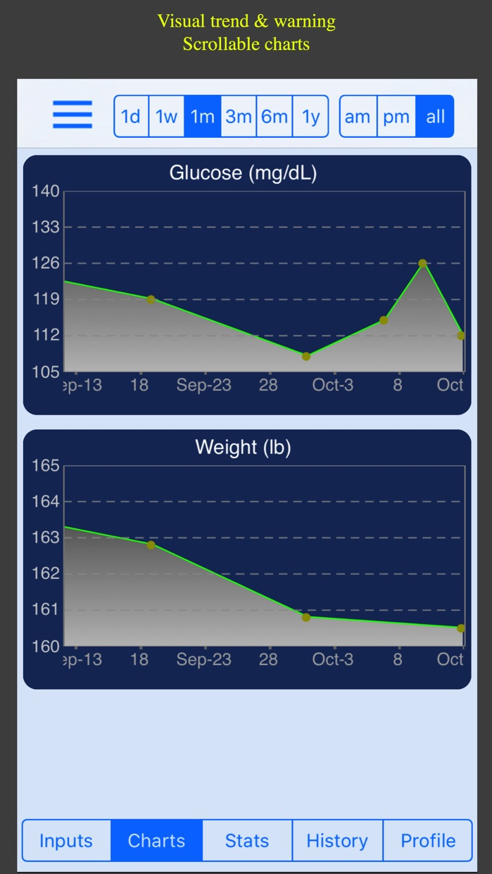 Glucose Monitor Screenshot