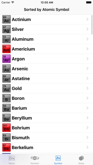 The elements periodic table for apple watch on the app store the elements periodic table for apple watch on the app store urtaz Images