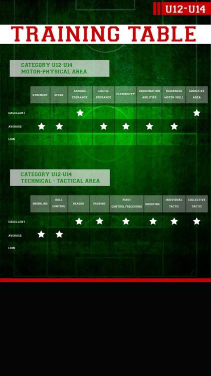 Teaching Soccer Italian Style U12-U14 screenshot-3
