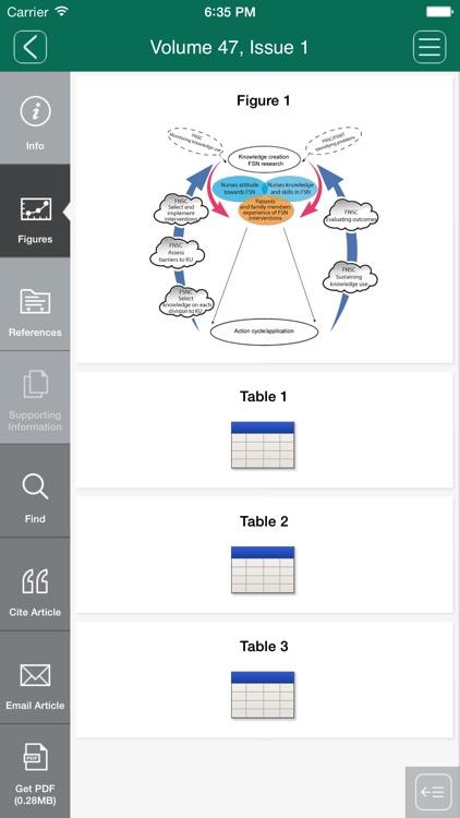 Journal of Nursing Scholarship App screenshot-3