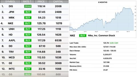 Screenshot #12 for Buy-Sell-Hold+ Stocks