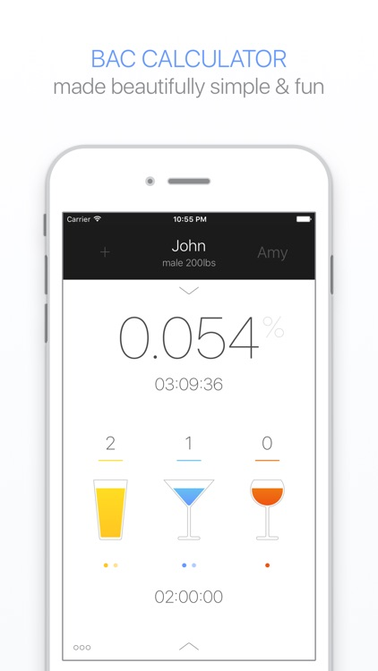 Gage – Blood Alcohol Content Calculator with BAC Timer & Sobriety Tracker