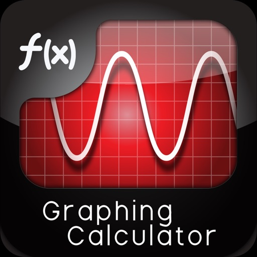 Graphing Calculatоr
