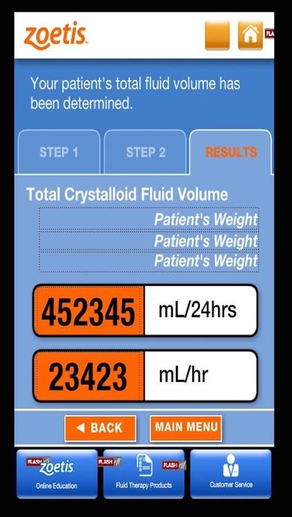Zoetis I.V. Fluid Volume Calculator