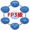 必勝!無料FP(ファイナンシャルプランナー) 3級