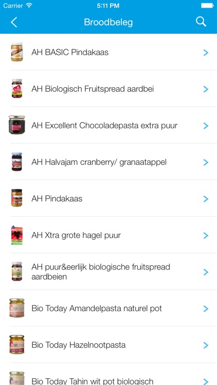 Fodmap Food Guide