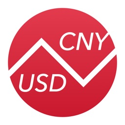 Chinese Yuan To US Dollars – Currency Converter (CNY to USD)