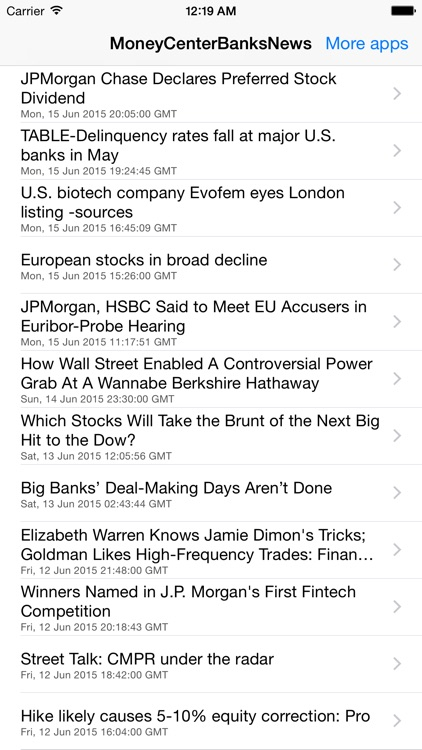 Money Center Banks Industry News