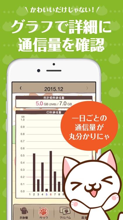 [通信量チェッカー]ねこにゃんとスマホのデータ通信料を節約する無料アプリ screenshot-3