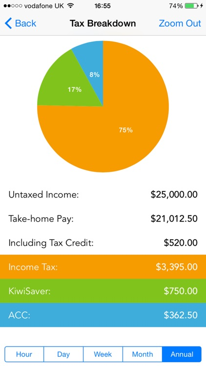 Income Tax Kiwi - New Zealand Tax Calculator