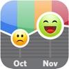 Moodlytics - The Smart Mood Tracker