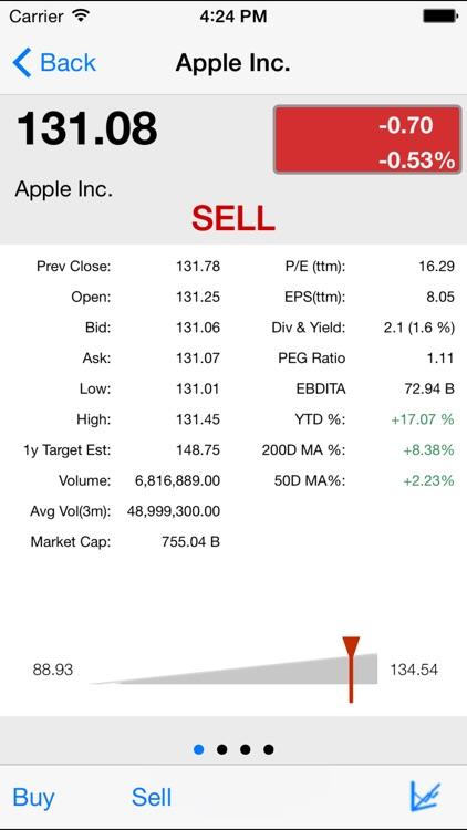 Stock Signals Pro, TRADING signals and portfolio management