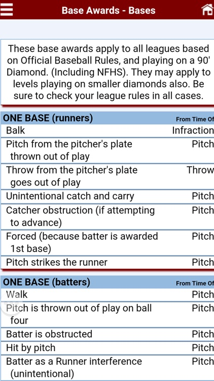 Baseball Umpire Pocket Reference screenshot-1
