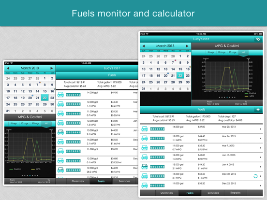 Fuel Monitor Pro - MPG, Car Repair and Service Log | App Price Drops