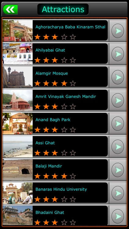 Varanasi Offline Map Travel Guide