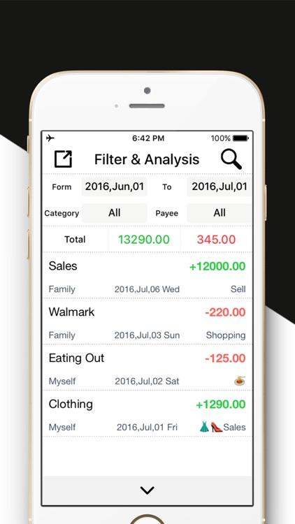 Daily Expense Tracker MoneyGo - Spending Tracker.