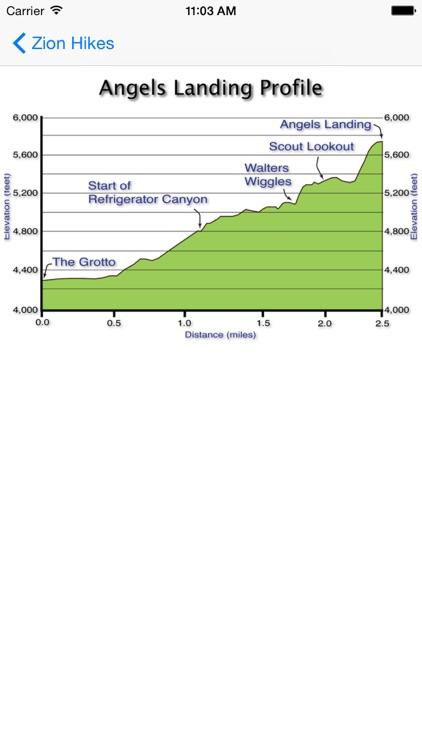Hiking Zion National Park screenshot-3
