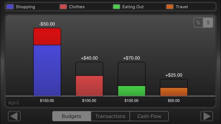 My Budgets screenshot-3