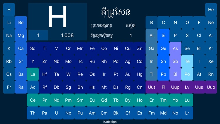 Periodic table kh by heng sok periodic table kh urtaz Images