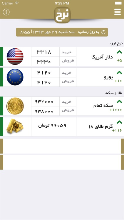 Nerkh - نرخ ارز - قيمت طلا و خودرو در بازار ايران