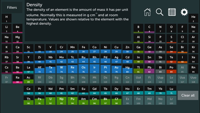 Periodic table on the app store screenshots urtaz Images