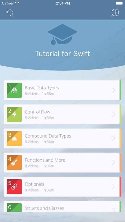 Tutorial for Swift iOS Programming Language v3